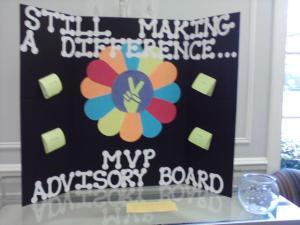 mvp display